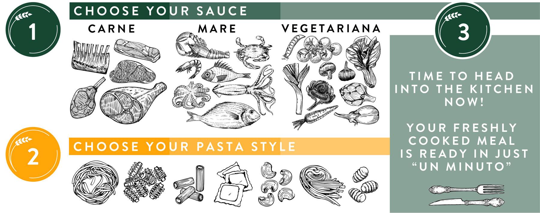 Pasteio Shop-Board Menu